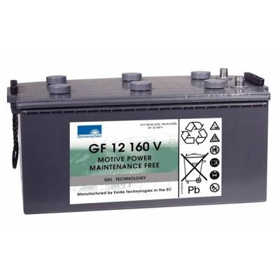 GF12160V电池